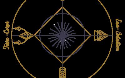 Activez vos Supers Pouvoirs grâces aux 5 sphères de l'Être